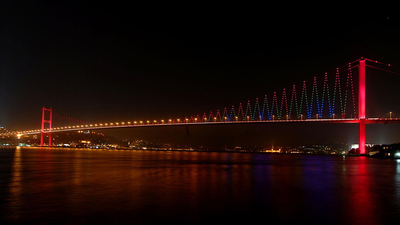 Вид с воды. Босфорский мост